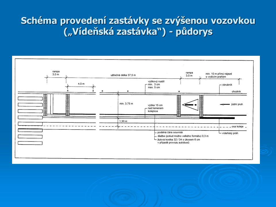 """Schéma provedení zastávky se zvýšenou vozovkou (""""Vídeňská zastávka ) - půdorys"""