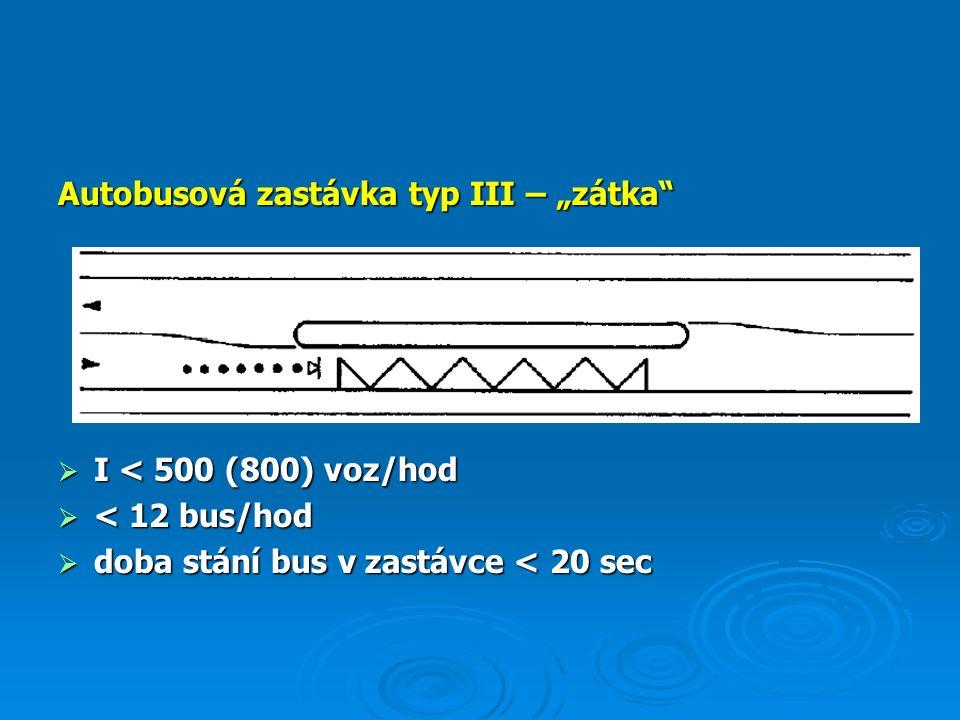 """Autobusová zastávka typ III – """"zátka  I < 500 (800) voz/hod  < 12 bus/hod  doba stání bus v zastávce < 20 sec"""