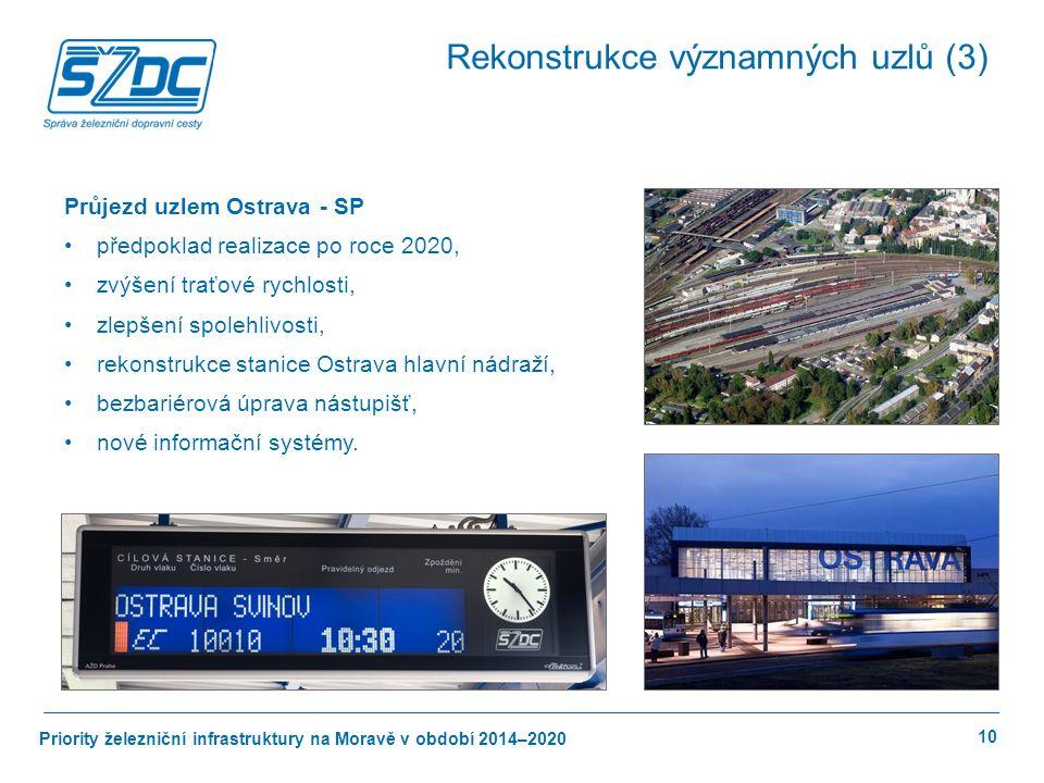 Priority železniční infrastruktury na Moravě v období 2014–2020 10 Průjezd uzlem Ostrava - SP předpoklad realizace po roce 2020, zvýšení traťové rychlosti, zlepšení spolehlivosti, rekonstrukce stanice Ostrava hlavní nádraží, bezbariérová úprava nástupišť, nové informační systémy.