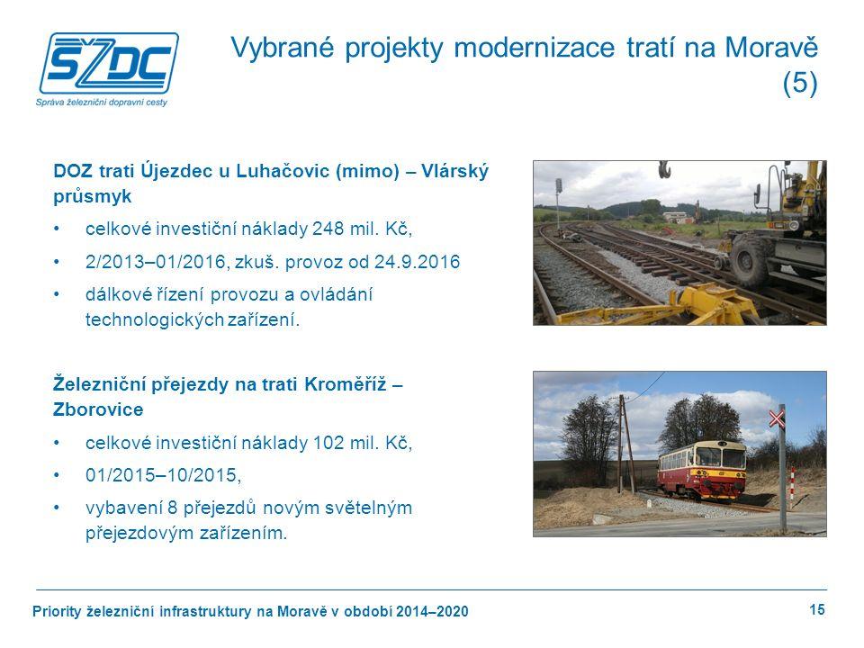 Priority železniční infrastruktury na Moravě v období 2014–2020 15 DOZ trati Újezdec u Luhačovic (mimo) – Vlárský průsmyk celkové investiční náklady 248 mil.