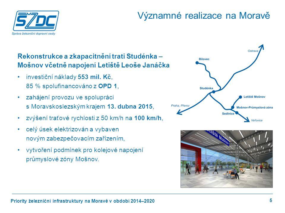 Priority železniční infrastruktury na Moravě v období 2014–2020 5 Rekonstrukce a zkapacitnění trati Studénka – Mošnov včetně napojení Letiště Leoše Janáčka investiční náklady 553 mil.
