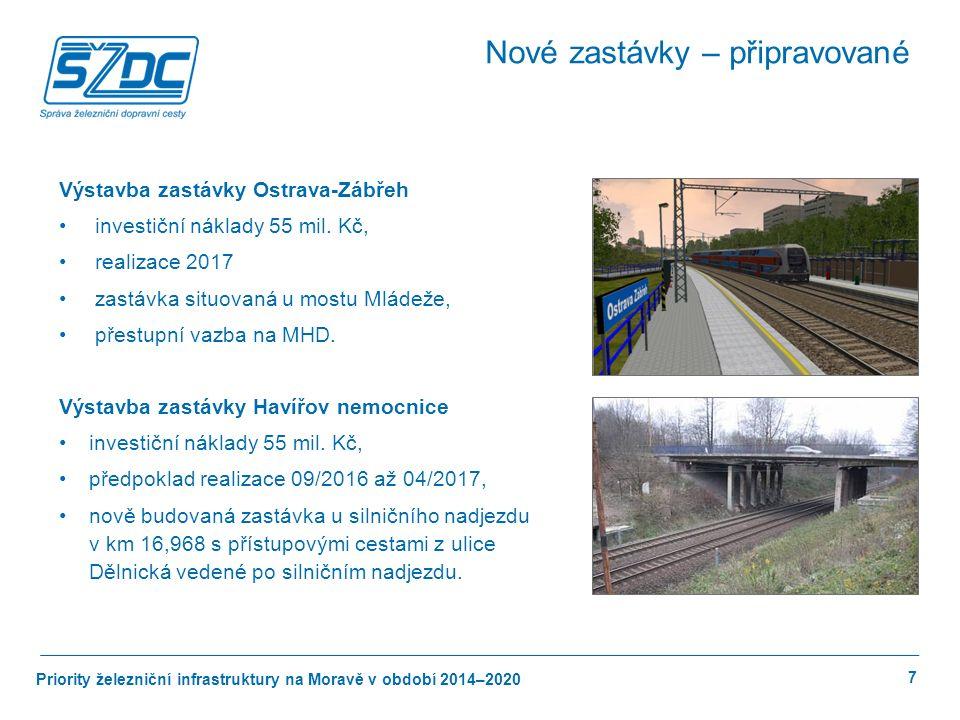 Priority železniční infrastruktury na Moravě v období 2014–2020 18 Revitalizace trati Bludov – Jeseník investiční náklady 1 mld.
