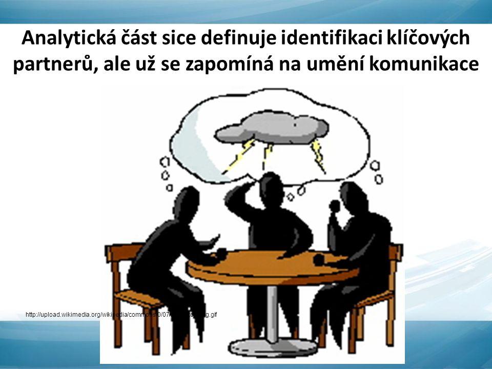 Analytická část sice definuje identifikaci klíčových partnerů, ale už se zapomíná na umění komunikace http://upload.wikimedia.org/wikipedia/commons/0/07/Brainstorming.gif