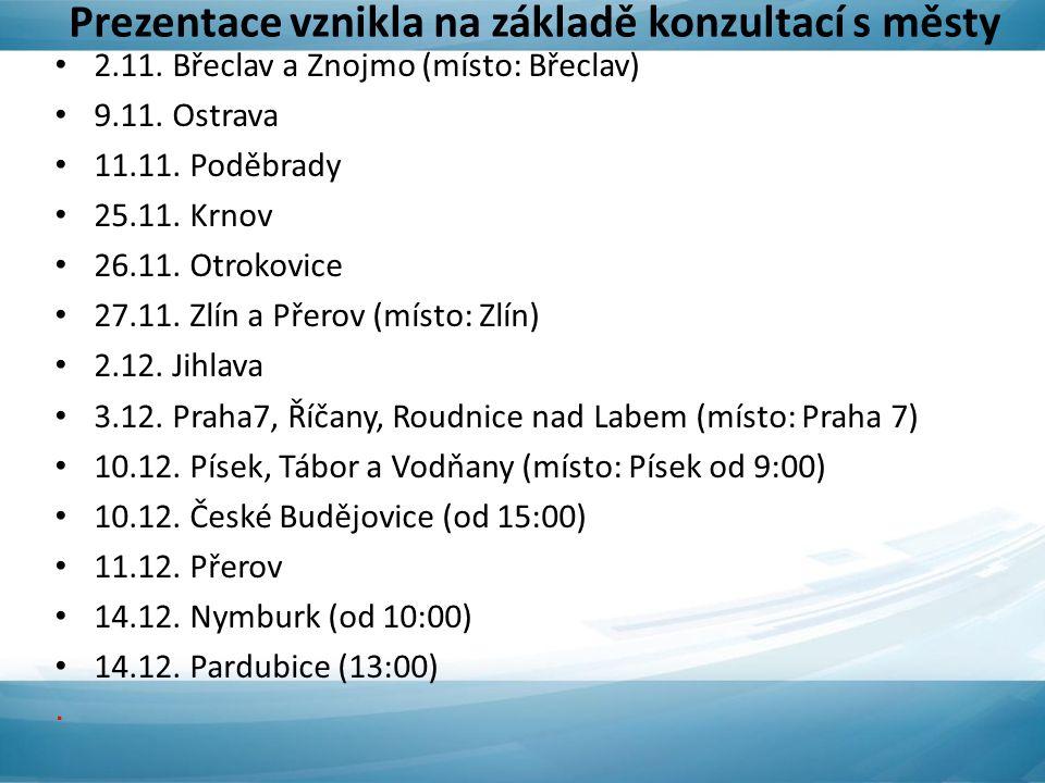2.11. Břeclav a Znojmo (místo: Břeclav) 9.11. Ostrava 11.11.
