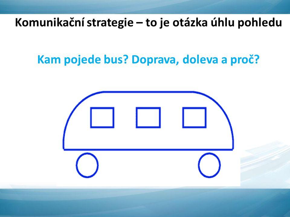 Komunikační strategie – to je otázka úhlu pohledu Kam pojede bus Doprava, doleva a proč