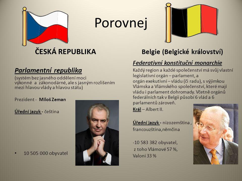 Porovnej ČESKÁ REPUBLIKA Parlamentní republika (systém bez jasného oddělení moci výkonné a zákonodárné, ale s jasným rozlišením mezi hlavou vlády a hlavou státu) Prezident - Miloš Zeman Úřední jazyk - čeština 10 505 000 obyvatel Belgie (Belgické království) Federativní konstituční monarchie Každý region a každé společenství má svůj vlastní legislativní orgán – parlament, a orgán exekutivní – vládu (či radu), s výjimkou Vlámska a Vlámského společenství, které mají vládu i parlament dohromady.