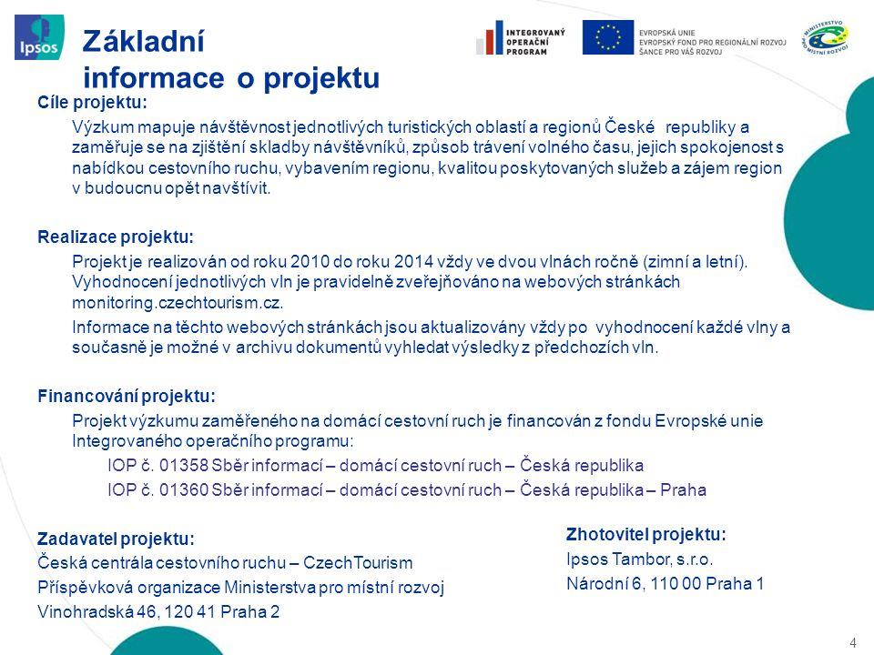 Základní informace o projektu 4 Cíle projektu: Výzkum mapuje návštěvnost jednotlivých turistických oblastí a regionů České republiky a zaměřuje se na zjištění skladby návštěvníků, způsob trávení volného času, jejich spokojenost s nabídkou cestovního ruchu, vybavením regionu, kvalitou poskytovaných služeb a zájem region v budoucnu opět navštívit.