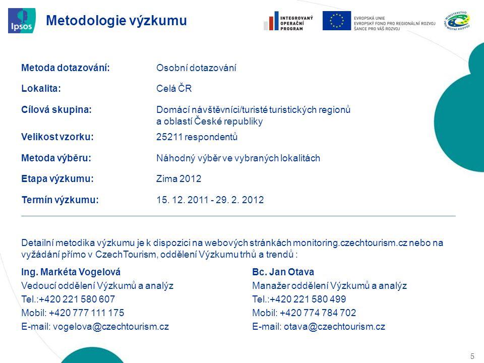 Metodologie výzkumu Metoda dotazování:Osobní dotazování Lokalita:Celá ČR Cílová skupina:Domácí návštěvníci/turisté turistických regionů a oblastí Česk