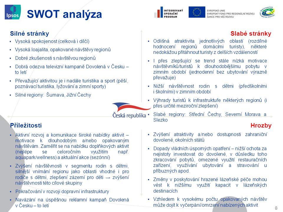 SWOT analýza Silné stránkySlabé stránky PříležitostiHrozby  Vysoká spokojenost (celková i dílčí)  Vysoká loajalita, opakované návštěvy regionů  Dob