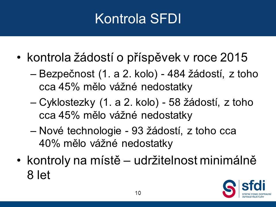 Kontrola SFDI kontrola žádostí o příspěvek v roce 2015 –Bezpečnost (1. a 2. kolo) - 484 žádostí, z toho cca 45% mělo vážné nedostatky –Cyklostezky (1.