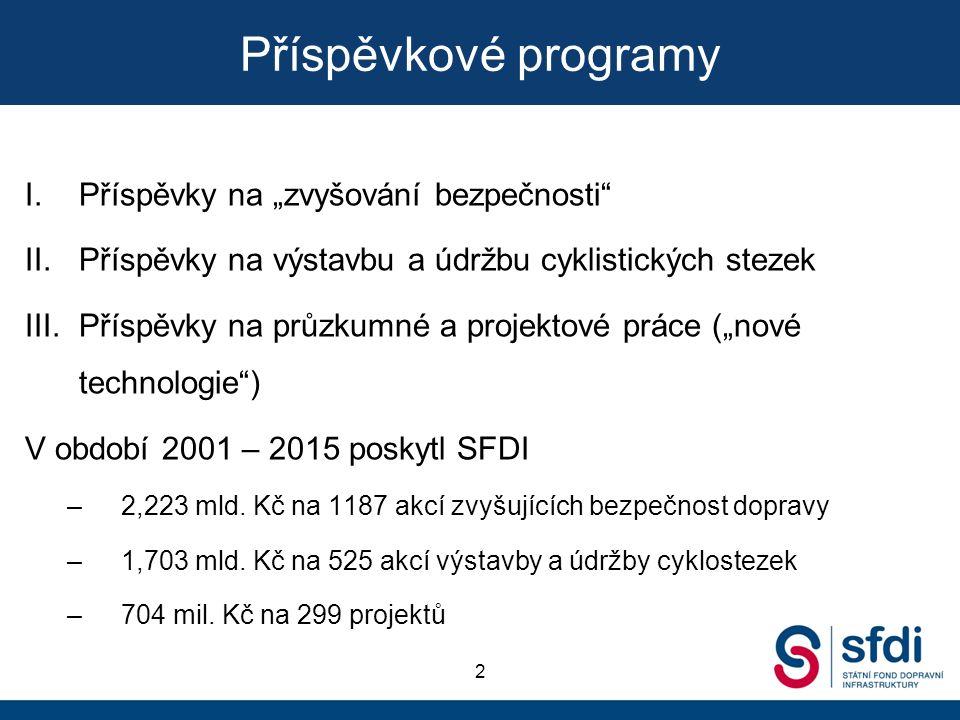 """Příspěvkové programy 2 I.Příspěvky na """"zvyšování bezpečnosti II.Příspěvky na výstavbu a údržbu cyklistických stezek III.Příspěvky na průzkumné a projektové práce (""""nové technologie ) V období 2001 – 2015 poskytl SFDI –2,223 mld."""