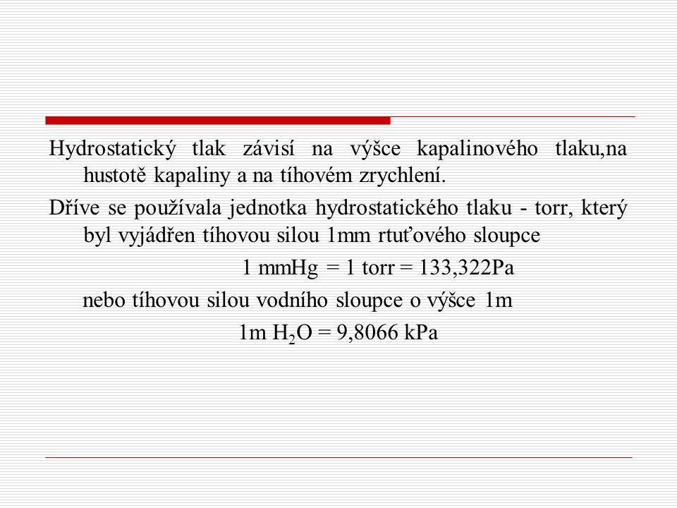 Hydrostatický tlak závisí na výšce kapalinového tlaku,na hustotě kapaliny a na tíhovém zrychlení. Dříve se používala jednotka hydrostatického tlaku -