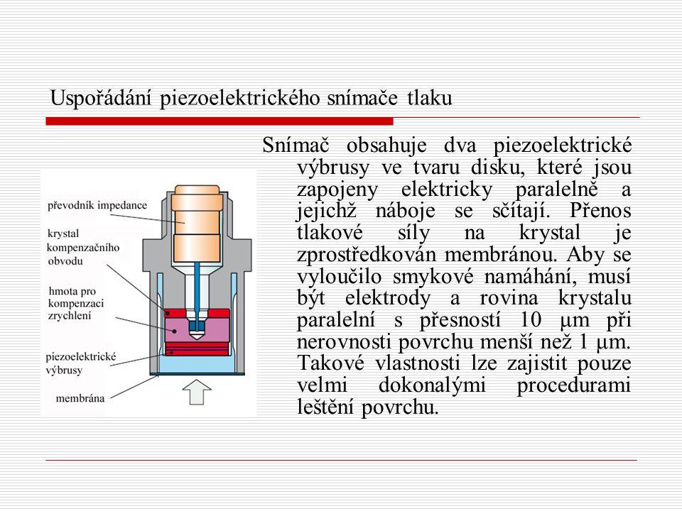 Uspořádání piezoelektrického snímače tlaku Snímač obsahuje dva piezoelektrické výbrusy ve tvaru disku, které jsou zapojeny elektricky paralelně a jejichž náboje se sčítají.