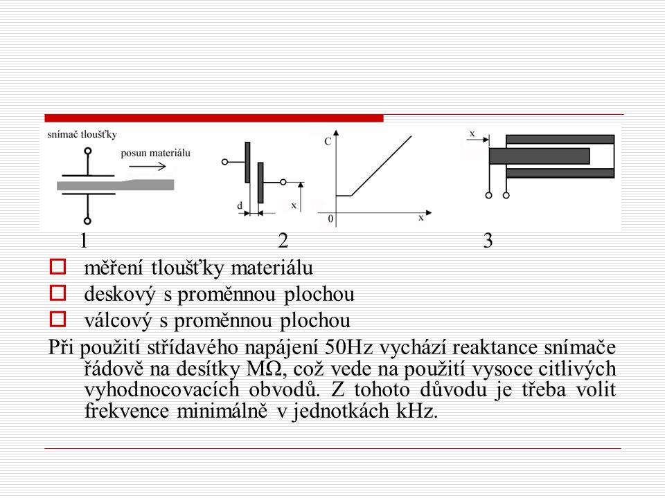 1 2 3  měření tloušťky materiálu  deskový s proměnnou plochou  válcový s proměnnou plochou Při použití střídavého napájení 50Hz vychází reaktance snímače řádově na desítky MΩ, což vede na použití vysoce citlivých vyhodnocovacích obvodů.