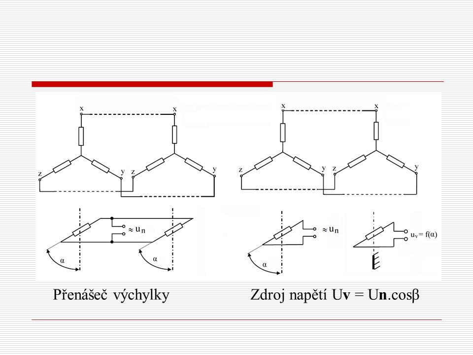 Přenášeč výchylky Zdroj napětí Uv = Un.cosβ