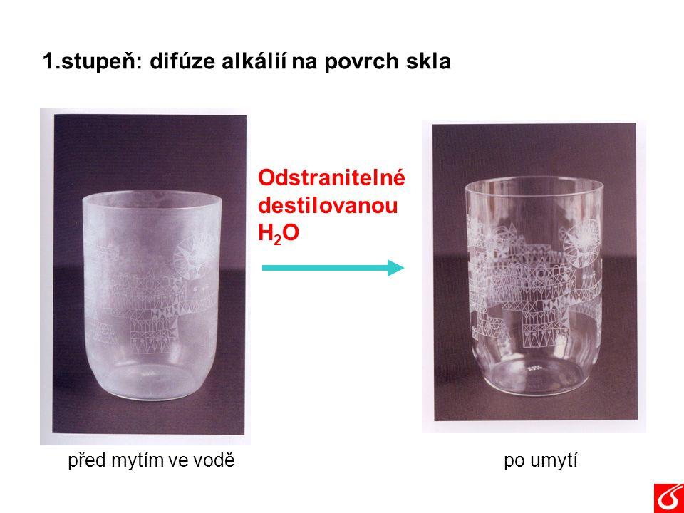 1.stupeň: difúze alkálií na povrch skla před mytím ve voděpo umytí Odstranitelné destilovanou H 2 O
