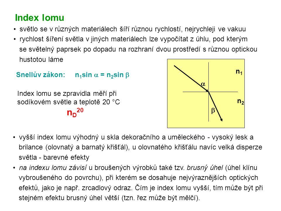 Index lomu   n1n1 n2n2 Index lomu se zpravidla měří při sodíkovém světle a teplotě 20 °C n D 20 vyšší index lomu výhodný u skla dekoračního a uměleckého - vysoký lesk a brilance (olovnatý a barnatý křišťál), u olovnatého křišťálu navíc velká disperze světla - barevné efekty na indexu lomu závisí u broušených výrobků také tzv.