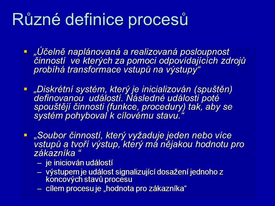 Modelování systému ve vztahu k procesní dimenzi popisu systému Vymezení pojmu proces a klasifikace procesů a klasifikace procesů
