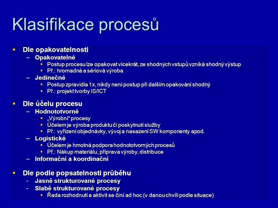 """Klasifikace procesů  Dle významu Jakému subjektu je určena """"přidaná hodnota : –Klíčové procesy (hlavní, hodnototvorné):  Procesy určené k naplnění poslání firmy, uspokojující potřeby vnějšího zákazníka –Podpůrné procesy  Procesy určené pro vnitřního zákazníka  Nelze je """"outsourcovat bez ohrožení poslání a strategie firmy –Vedlejší procesy  Procesy určené pro vnitřního zákazníka  Je možné je """"outsourcovat bez ohrožení poslání a strategie –Existenční procesy  Procesy zajišťující dlouhodobou prosperitu firmy  Hlavně """"řízení znalostí"""