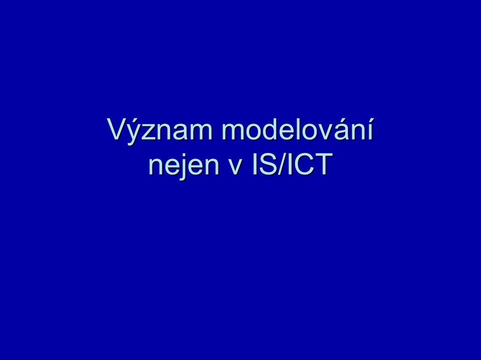 Úvod do modelování a modelování podnikových procesů Význam modelování, úrovně abstrakce Business procesy Klasifikace procesů Účel modelování procesů Diagramy podnikových procesů I.