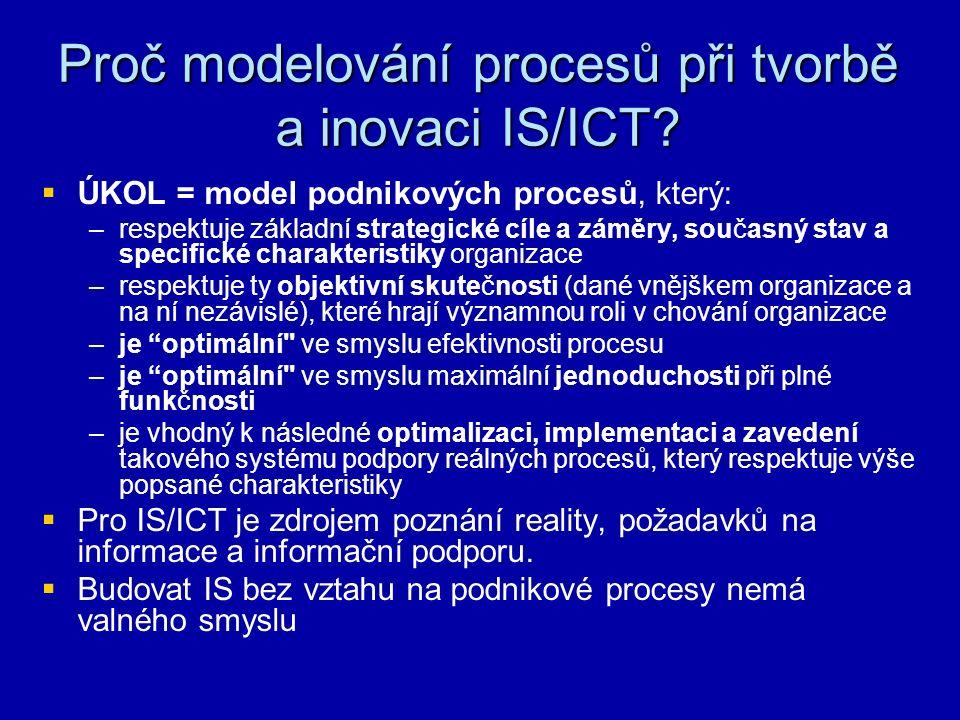 Účely procesního modelování