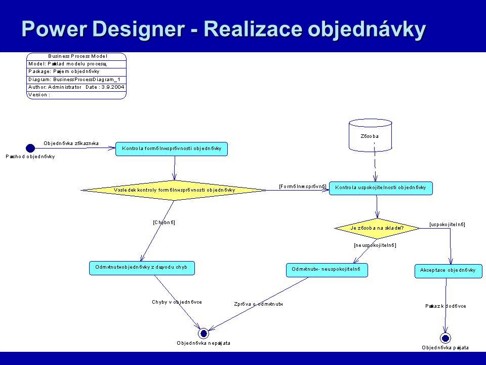 Power Designer - Příjem objednávky DATA