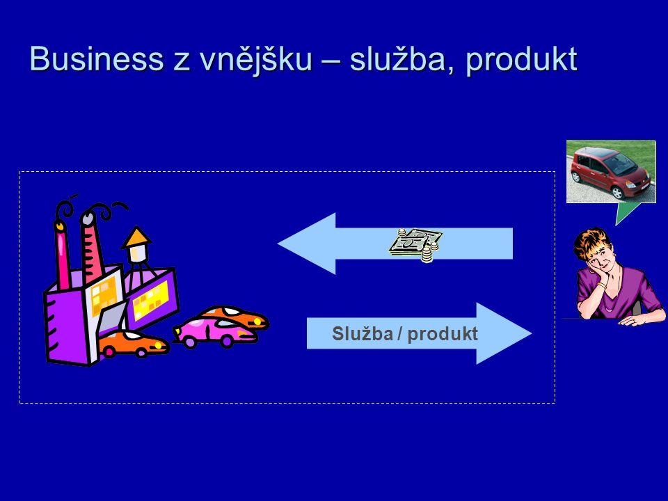 Úvod do modelování podnikových procesů