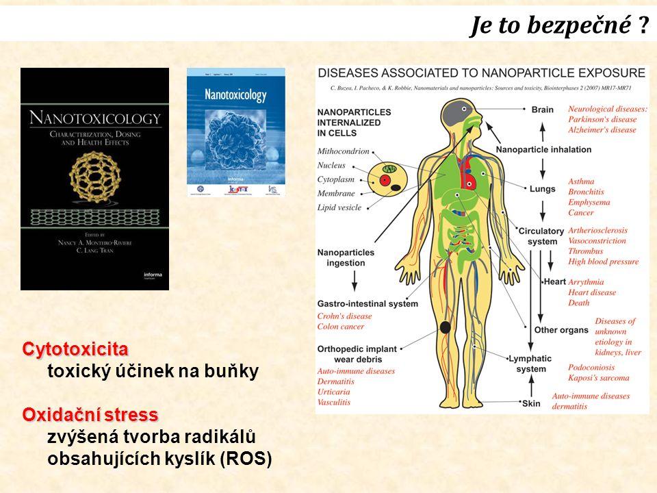 Cytotoxicita toxický účinek na buňky Oxidační stress zvýšená tvorba radikálů obsahujících kyslík (ROS)