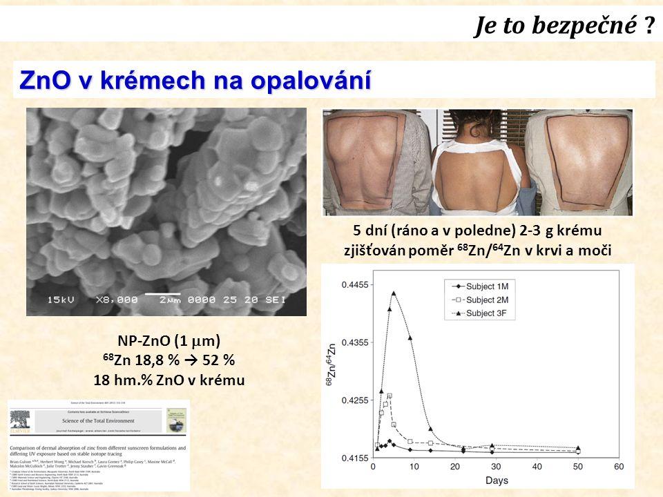 Je to bezpečné ? ZnO v krémech na opalování NP-ZnO (1  m) 68 Zn 18,8 % → 52 % 18 hm.% ZnO v krému 5 dní (ráno a v poledne) 2-3 g krému zjišťován pomě