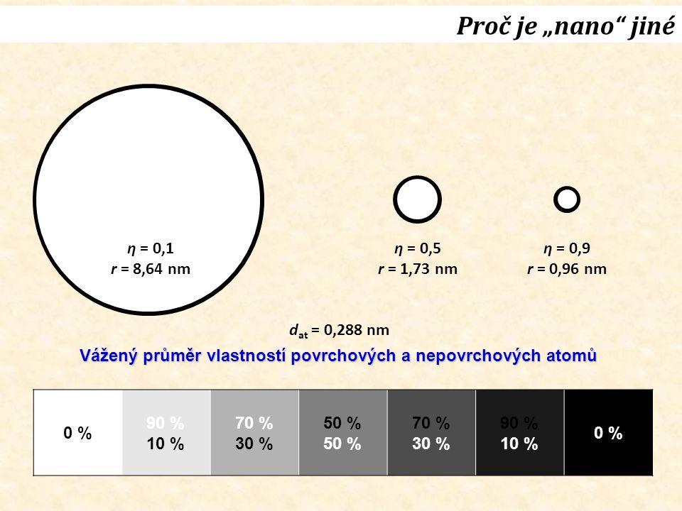 """Proč je """"nano"""" jiné η = 0,9 r = 0,96 nm 0 0 % 90 % 10 % 70 % 30 % 50 % 70 % 30 % 90 % 10 % 0 % η = 0,1 r = 8,64 nm 0 η = 0,5 r = 1,73 nm Vážený průměr"""