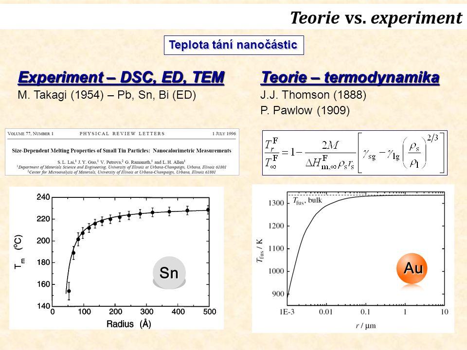 Teorie vs. experiment Teplota tání nanočástic Teorie – termodynamika J.J.