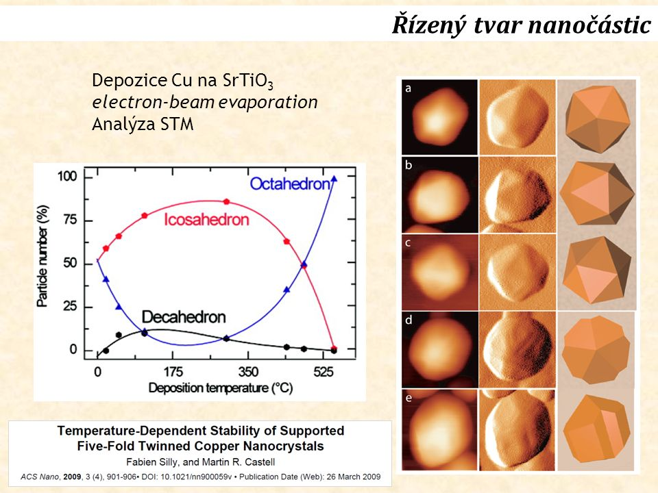 Řízený tvar nanočástic Depozice Cu na SrTiO 3 electron-beam evaporation Analýza STM