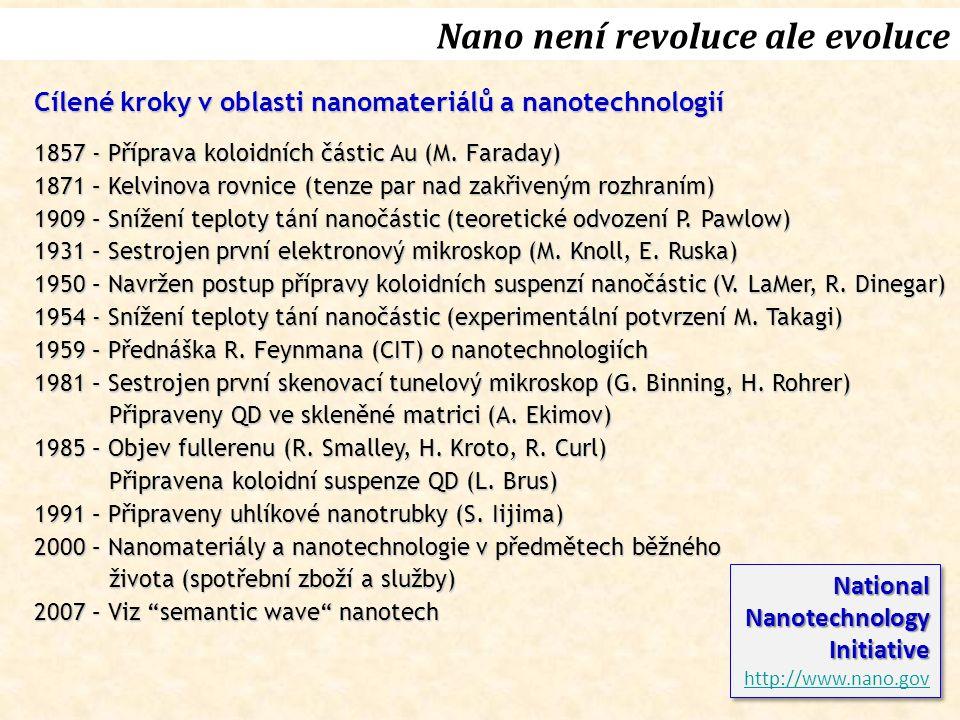 Nano není revoluce ale evoluce Cílené kroky v oblasti nanomateriálů a nanotechnologií 1857 - Příprava koloidních částic Au (M. Faraday) 1871 – Kelvino
