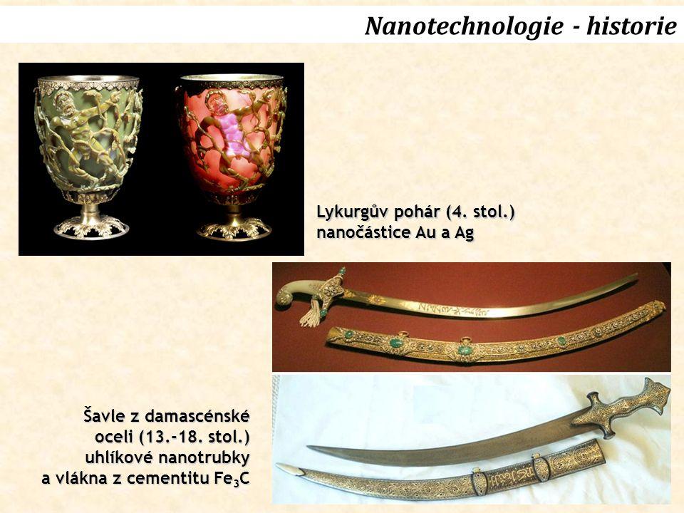 Disperze  = N povrch /N celkem Jednotlivé atomy – Atomové klastry – Nanoobjekty – Makroobjekty (bulk)