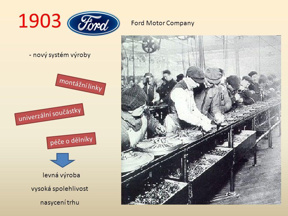 1903 Ford Motor Company - nový systém výroby montážní linky univerzální součástky levná výroba vysoká spolehlivost péče o dělníky nasycení trhu