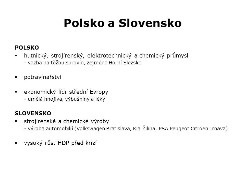 Polsko a Slovensko POLSKO  hutnický, strojírenský, elektrotechnický a chemický průmysl - vazba na těžbu surovin, zejména Horní Slezsko  potravinářství  ekonomický lídr střední Evropy - umělá hnojiva, výbušniny a léky SLOVENSKO  strojírenské a chemické výroby - výroba automobilů (Volkswagen Bratislava, Kia Žilina, PSA Peugeot Citroën Trnava)  vysoký růst HDP před krizí