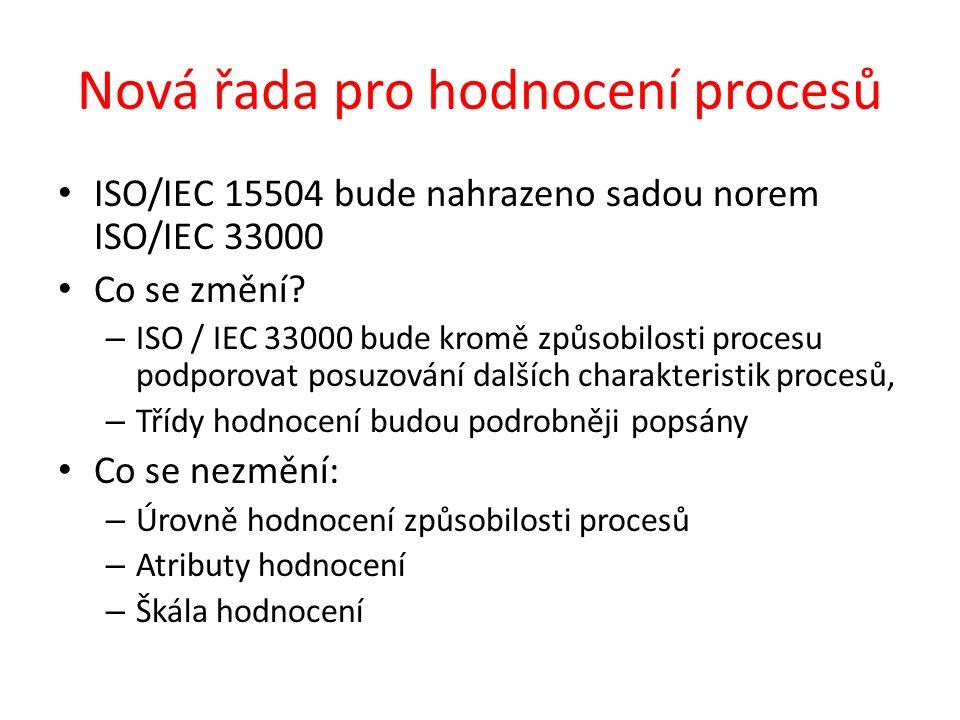 Nová řada pro hodnocení procesů ISO/IEC 15504 bude nahrazeno sadou norem ISO/IEC 33000 Co se změní.