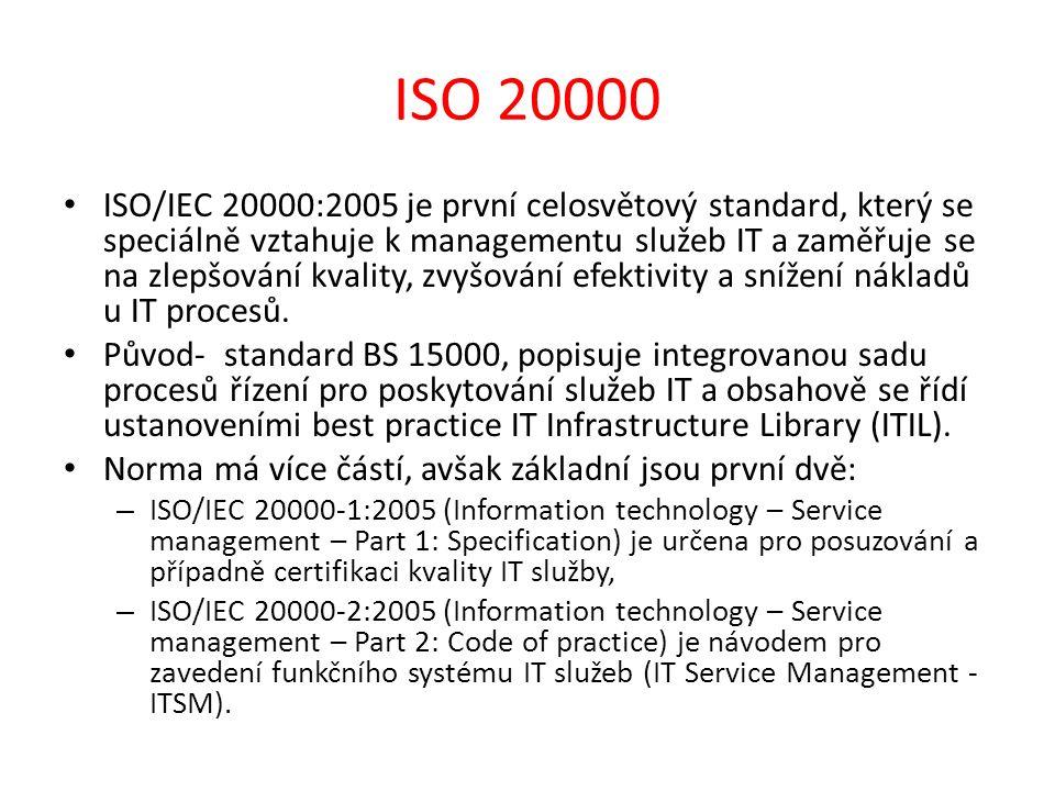 ISO 20000 ISO/IEC 20000:2005 je první celosvětový standard, který se speciálně vztahuje k managementu služeb IT a zaměřuje se na zlepšování kvality, zvyšování efektivity a snížení nákladů u IT procesů.