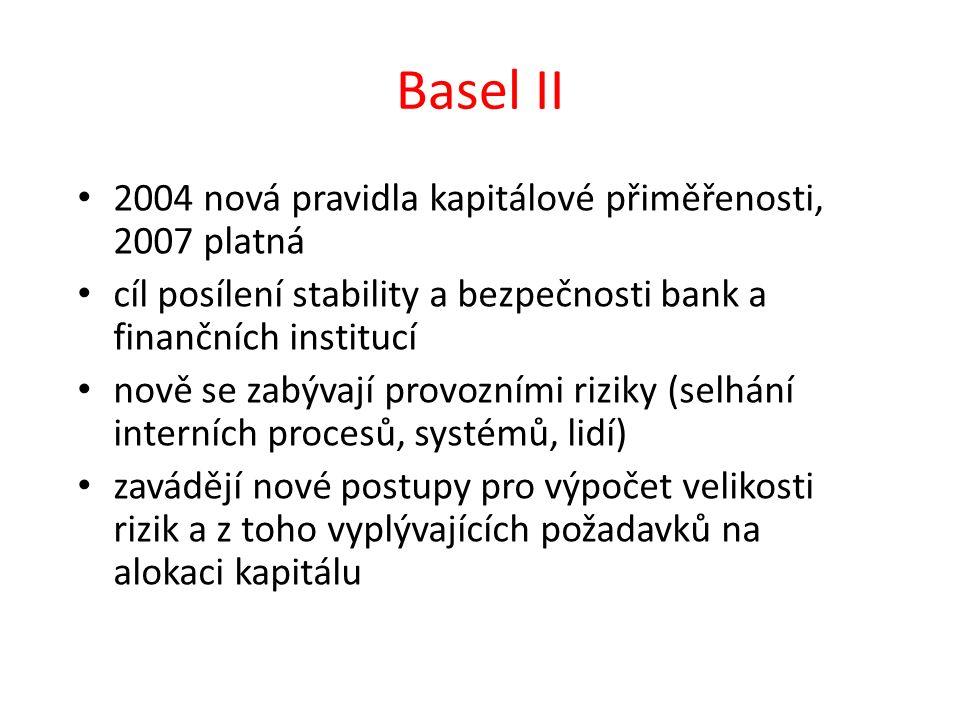 Basel II 2004 nová pravidla kapitálové přiměřenosti, 2007 platná cíl posílení stability a bezpečnosti bank a finančních institucí nově se zabývají provozními riziky (selhání interních procesů, systémů, lidí) zavádějí nové postupy pro výpočet velikosti rizik a z toho vyplývajících požadavků na alokaci kapitálu