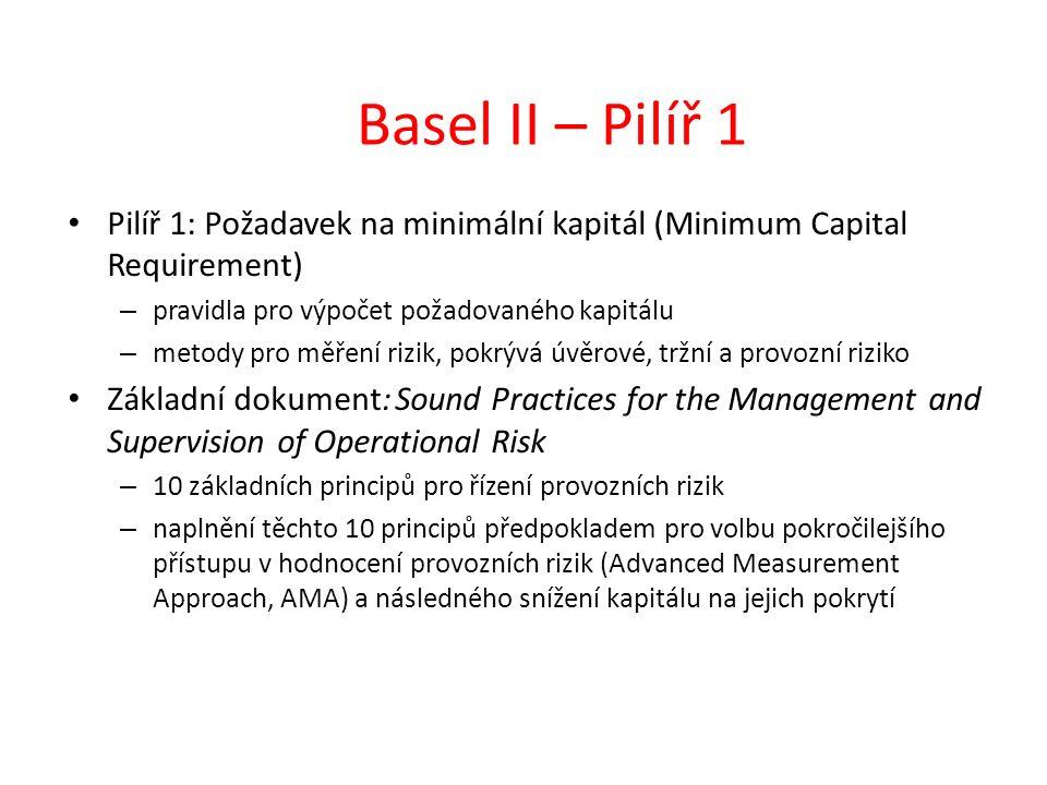 Basel II – Pilíř 1 Pilíř 1: Požadavek na minimální kapitál (Minimum Capital Requirement) – pravidla pro výpočet požadovaného kapitálu – metody pro měření rizik, pokrývá úvěrové, tržní a provozní riziko Základní dokument: Sound Practices for the Management and Supervision of Operational Risk – 10 základních principů pro řízení provozních rizik – naplnění těchto 10 principů předpokladem pro volbu pokročilejšího přístupu v hodnocení provozních rizik (Advanced Measurement Approach, AMA) a následného snížení kapitálu na jejich pokrytí