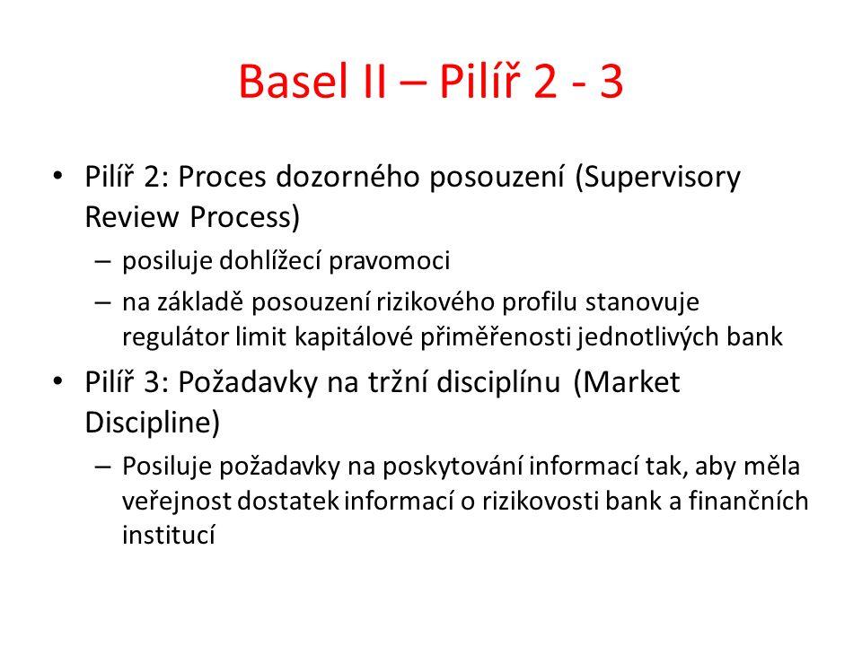 Basel II – Pilíř 2 - 3 Pilíř 2: Proces dozorného posouzení (Supervisory Review Process) – posiluje dohlížecí pravomoci – na základě posouzení rizikového profilu stanovuje regulátor limit kapitálové přiměřenosti jednotlivých bank Pilíř 3: Požadavky na tržní disciplínu (Market Discipline) – Posiluje požadavky na poskytování informací tak, aby měla veřejnost dostatek informací o rizikovosti bank a finančních institucí