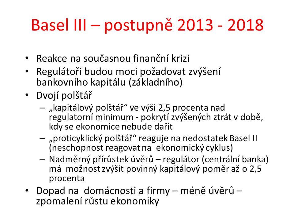 """Basel III – postupně 2013 - 2018 Reakce na současnou finanční krizi Regulátoři budou moci požadovat zvýšení bankovního kapitálu (základního) Dvojí polštář – """"kapitálový polštář ve výši 2,5 procenta nad regulatorní minimum - pokrytí zvýšených ztrát v době, kdy se ekonomice nebude dařit – """"proticyklický polštář reaguje na nedostatek Basel II (neschopnost reagovat na ekonomický cyklus) – Nadměrný přírůstek úvěrů – regulátor (centrální banka) má možnost zvýšit povinný kapitálový poměr až o 2,5 procenta Dopad na domácnosti a firmy – méně úvěrů – zpomalení růstu ekonomiky"""
