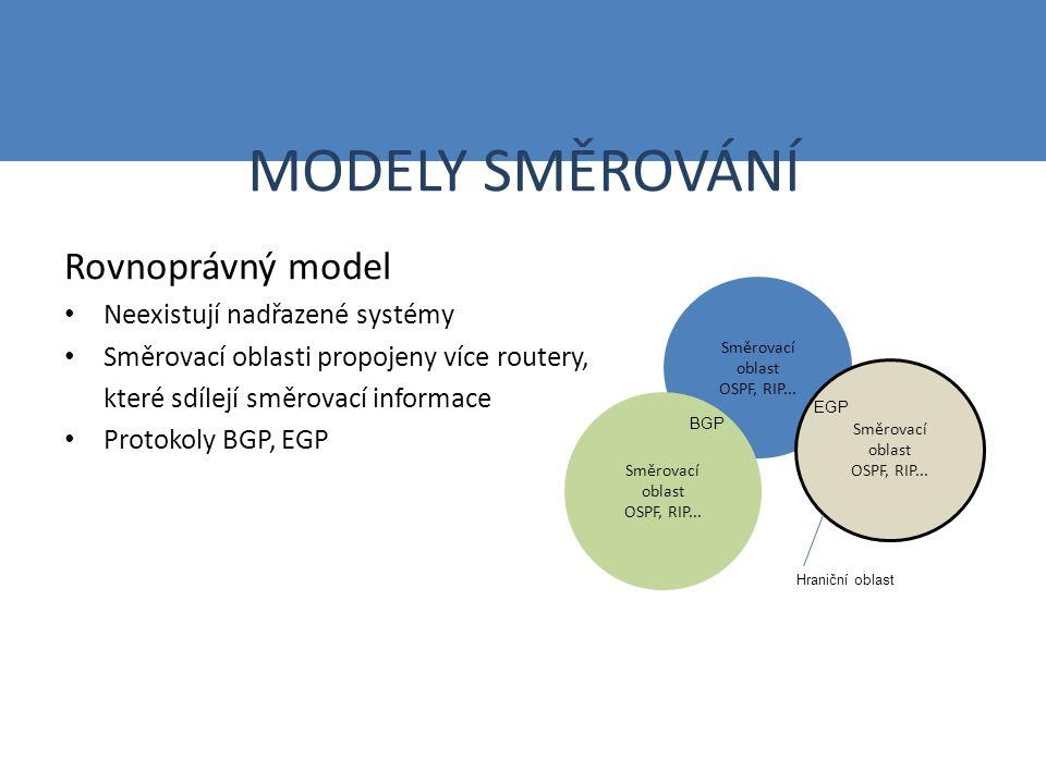 MODELY SMĚROVÁNÍ Rovnoprávný model Neexistují nadřazené systémy Směrovací oblasti propojeny více routery, které sdílejí směrovací informace Protokoly BGP, EGP Směrovací oblast OSPF, RIP...