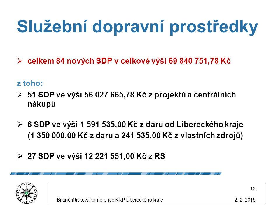 Služební dopravní prostředky  celkem 84 nových SDP v celkové výši 69 840 751,78 Kč z toho:  51 SDP ve výši 56 027 665,78 Kč z projektů a centrálních
