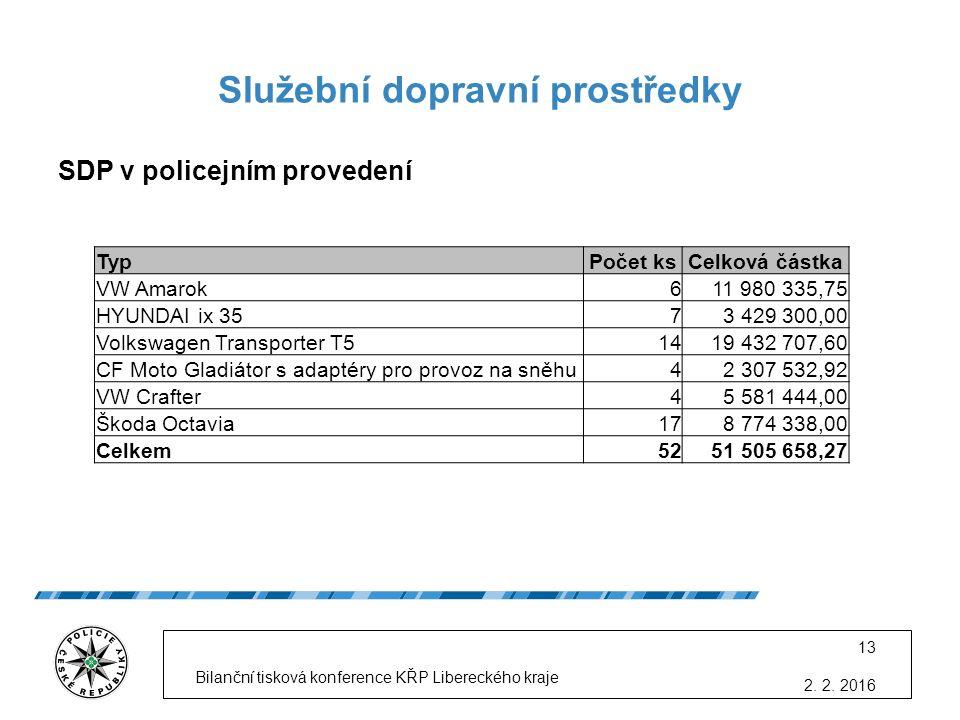 Služební dopravní prostředky 2. 2. 2016 Bilanční tisková konference KŘP Libereckého kraje 13 SDP v policejním provedení TypPočet ksCelková částka VW A