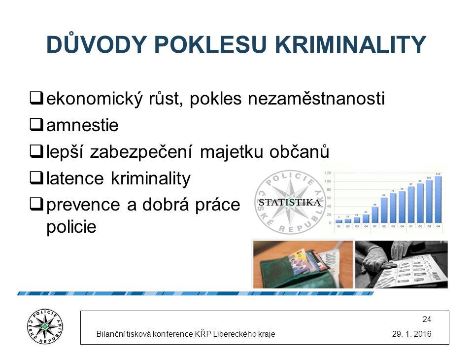 DŮVODY POKLESU KRIMINALITY  ekonomický růst, pokles nezaměstnanosti  amnestie  lepší zabezpečení majetku občanů  latence kriminality  prevence a