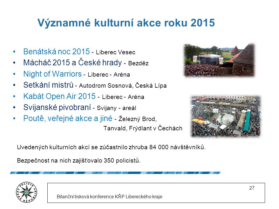 Významné kulturní akce roku 2015 Benátská noc 2015 - Liberec Vesec Mácháč 2015 a České hrady - Bezděz Night of Warriors - Liberec - Aréna Setkání mist