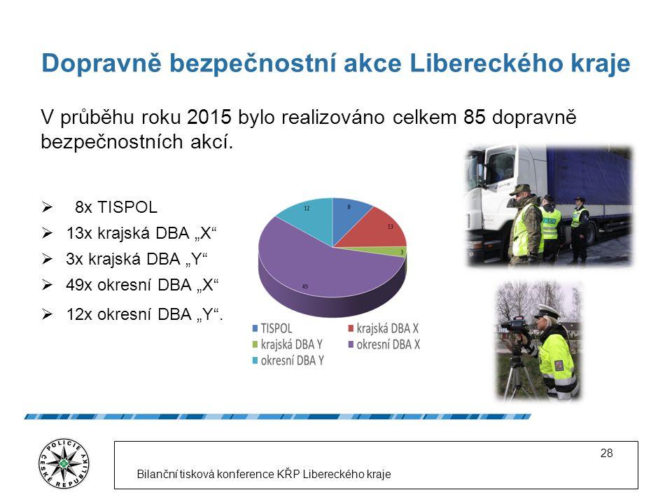 Dopravně bezpečnostní akce Libereckého kraje V průběhu roku 2015 bylo realizováno celkem 85 dopravně bezpečnostních akcí.  8x TISPOL  13x krajská DB