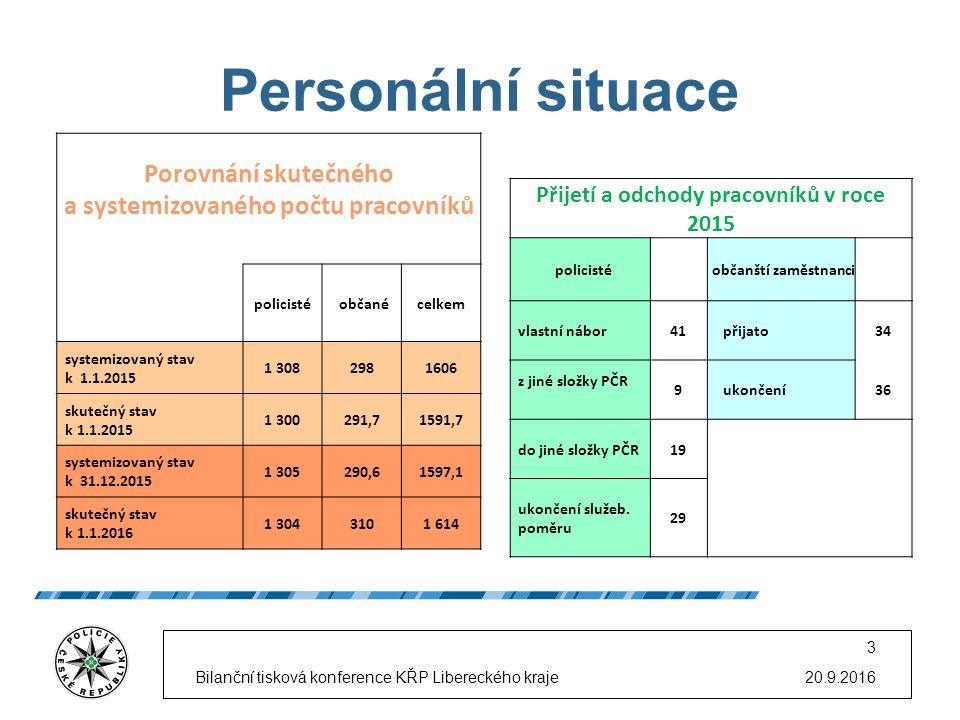 Personální situace Porovnání skutečného a systemizovaného počtu pracovníků policisté občanécelkem systemizovaný stav k 1.1.2015 1 3082981606 skutečný