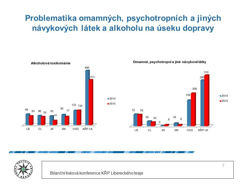 Problematika omamných, psychotropních a jiných návykových látek a alkoholu na úseku dopravy Bilanční tisková konference KŘP Libereckého kraje 7